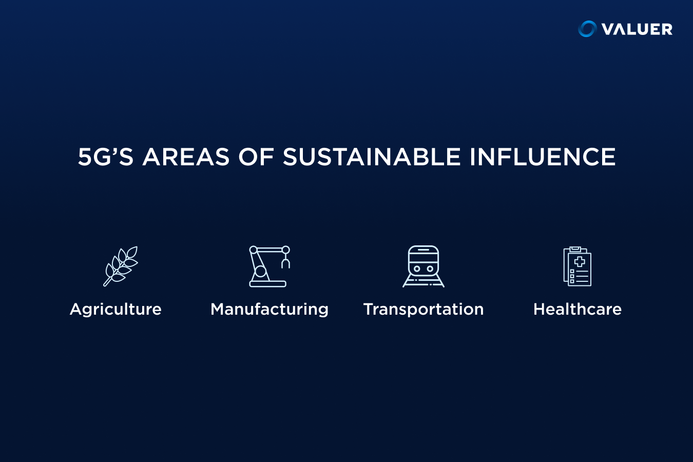 5G's areas of sustainable influence in agriculture, manufacturing, transportation, and healthcare