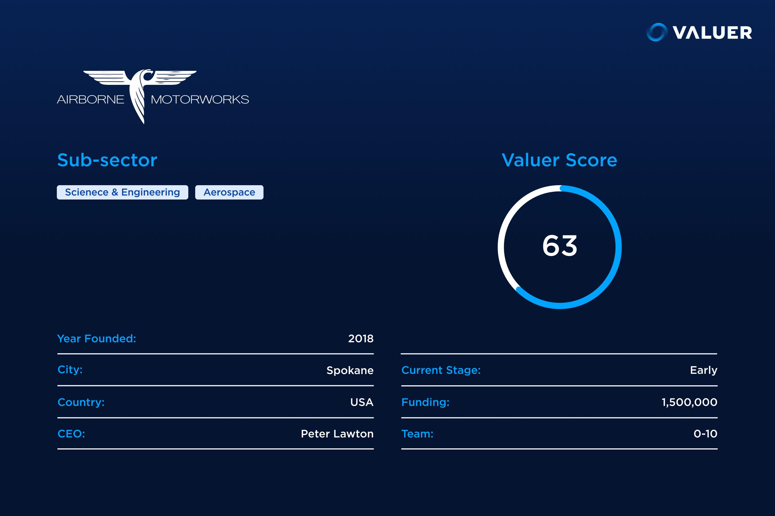 Airborne Motorworks score