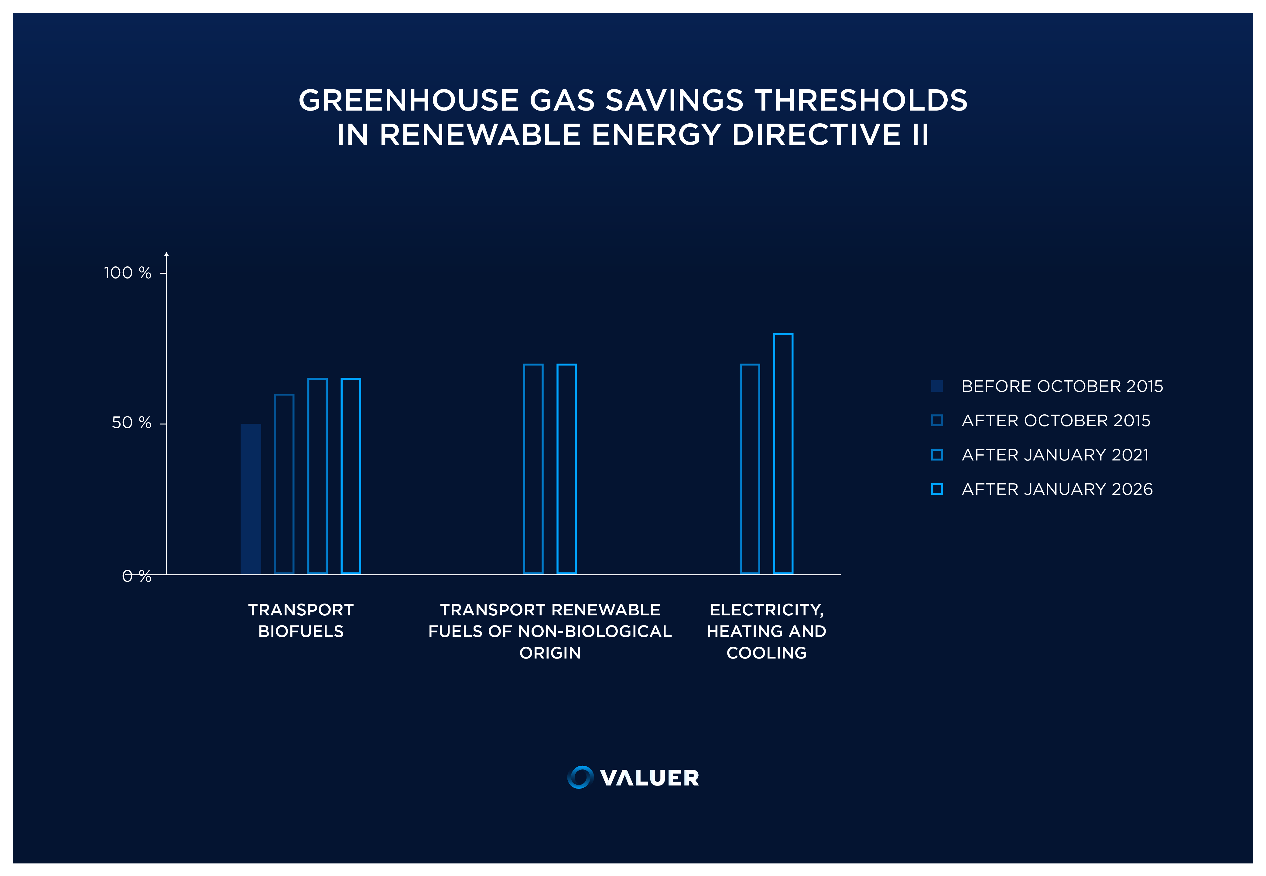 ENERGY_GREENHOUSE GAS SAVINGS NAVY