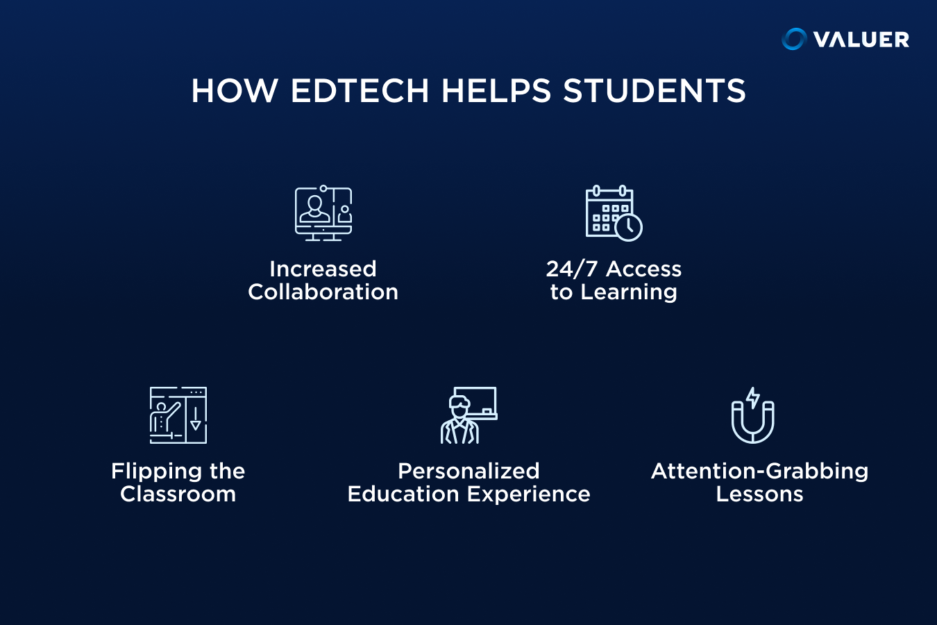 How Edtech Helps Students
