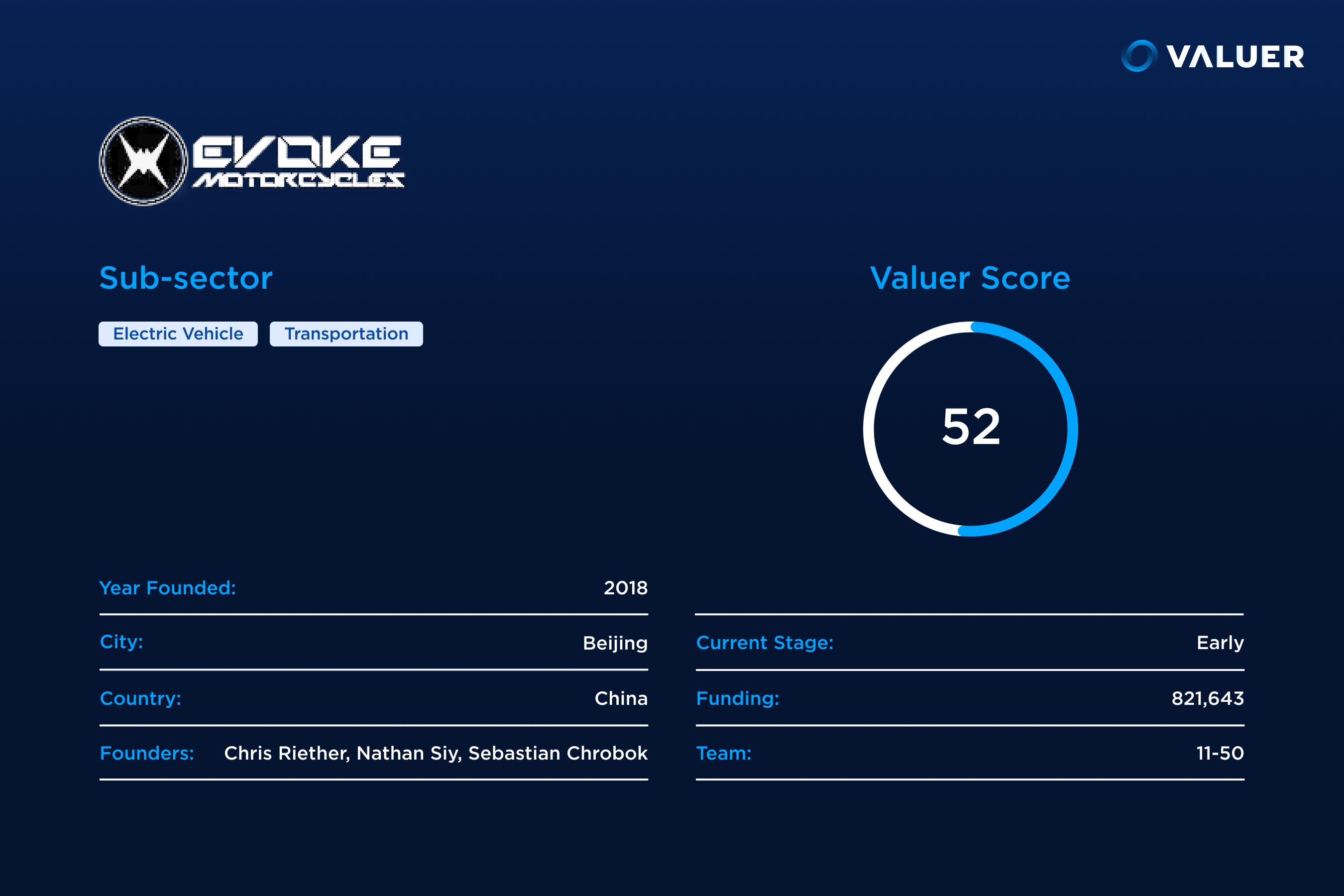 Evoke Motorcycles score