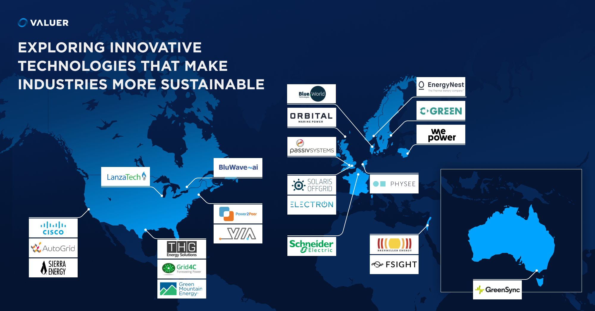 exploring innovative technologies that make industries more sustainable depicting a map and energy management companies