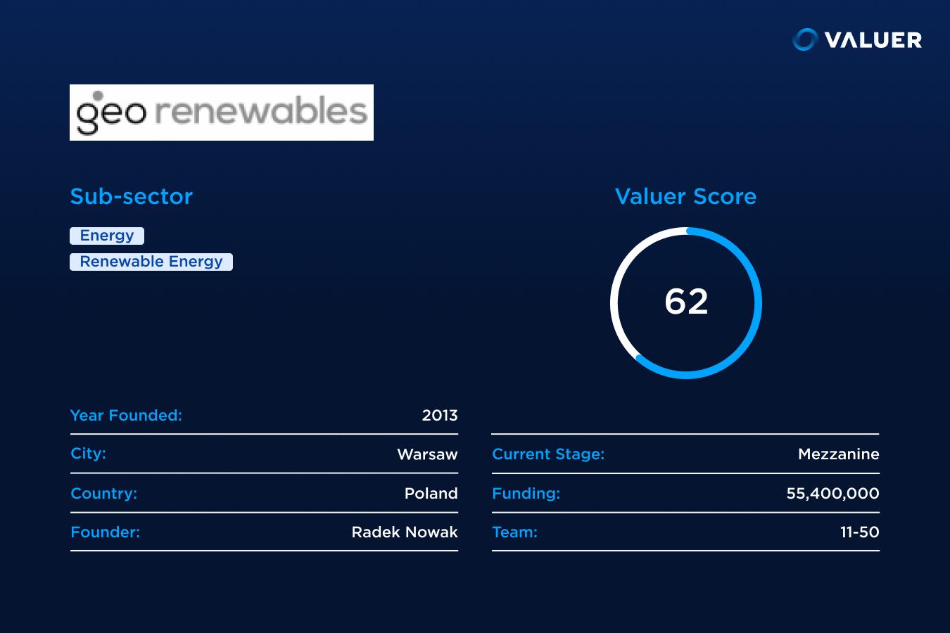 Geo Renewables
