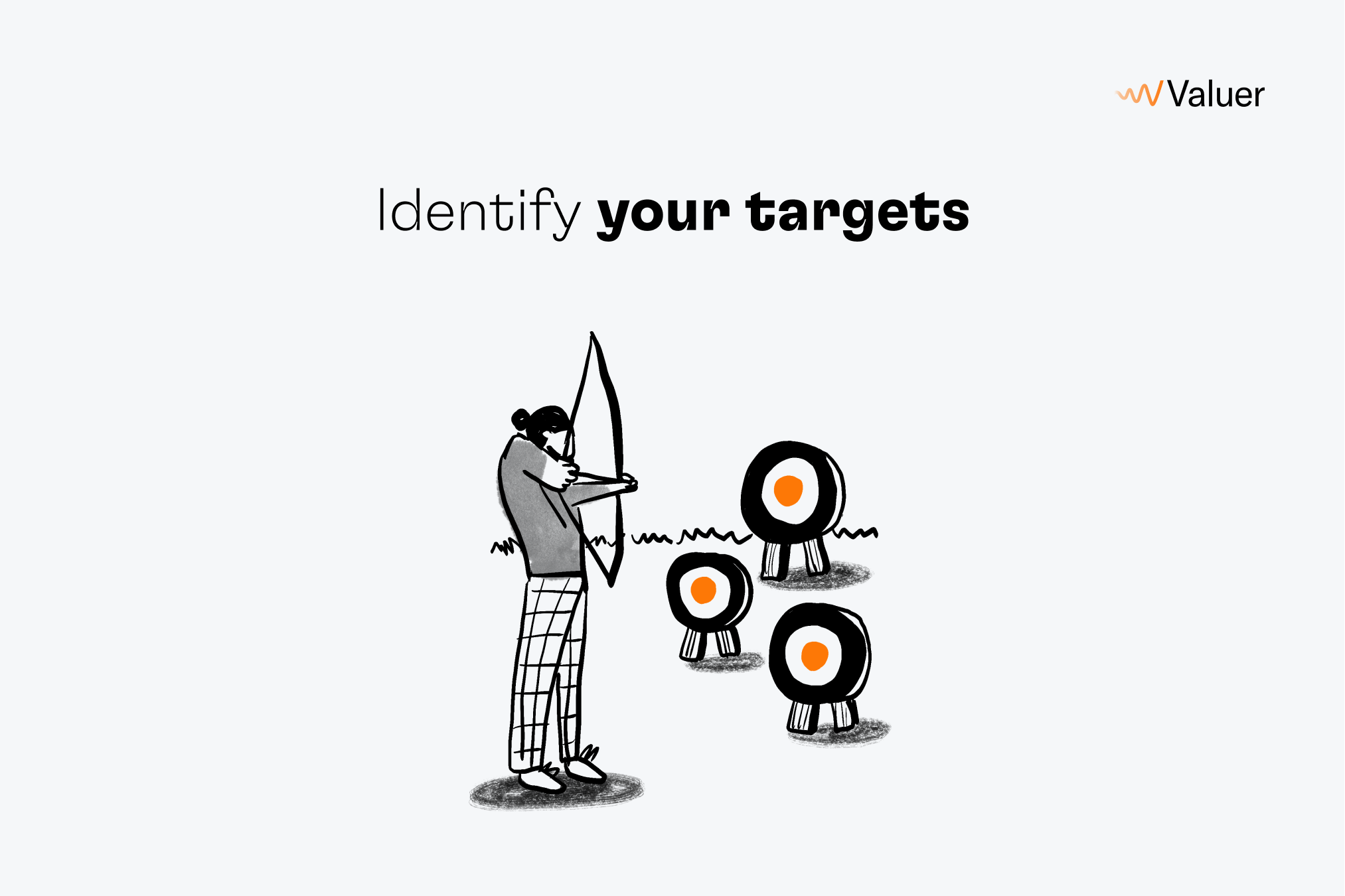 Identify your targets