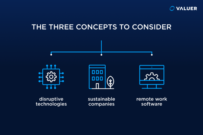 three concepts to consider infographic