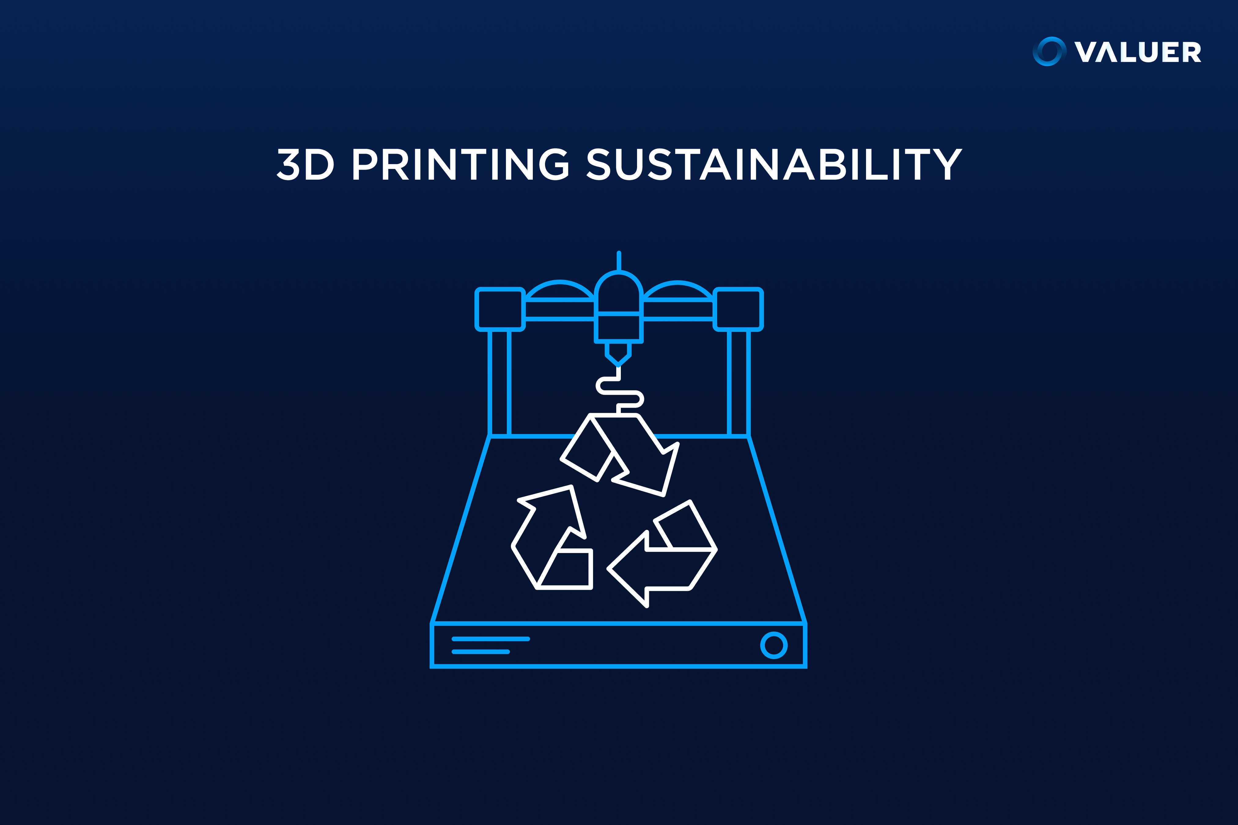sustainable application of 3D printing