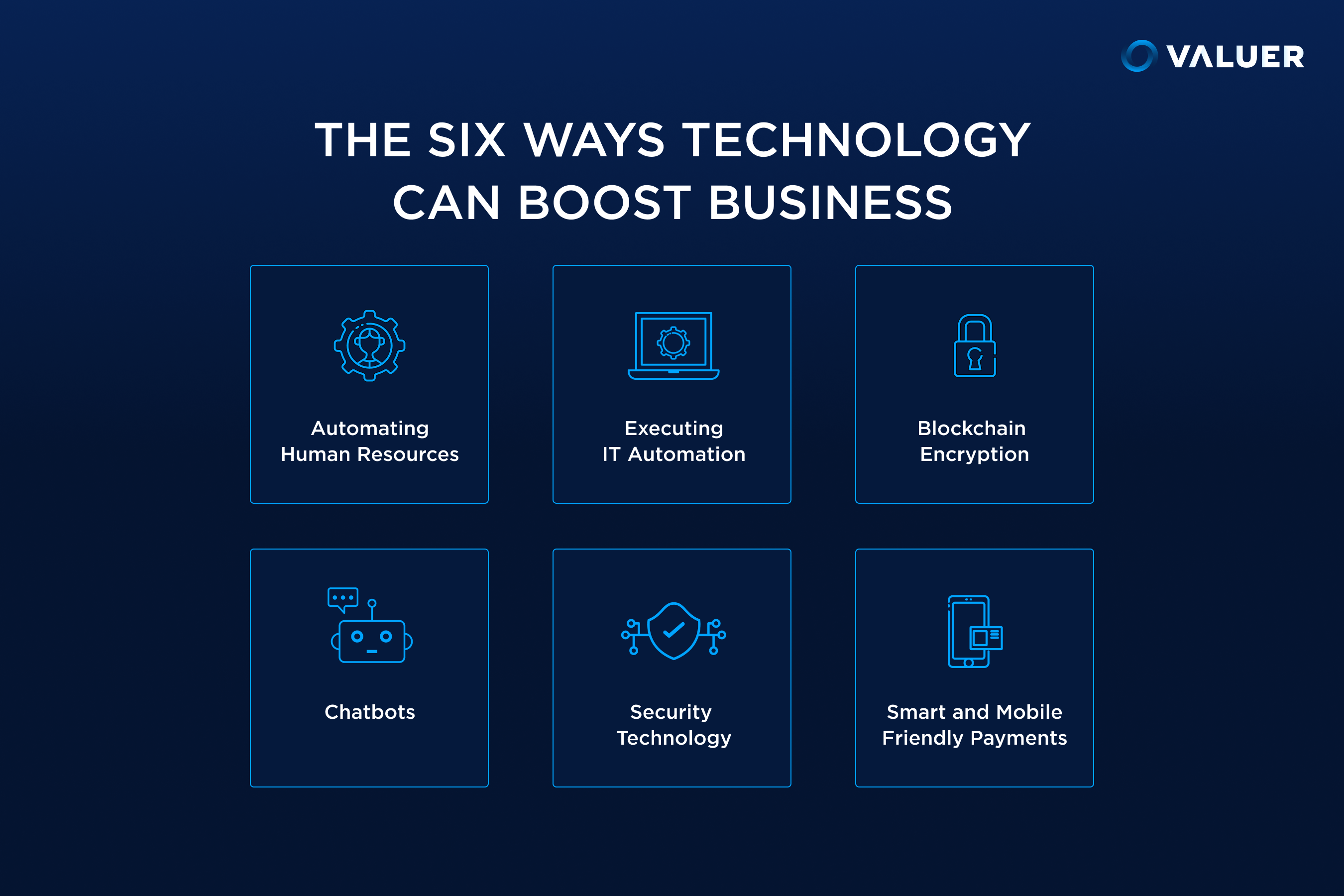 the 6 ways technology can boost a business