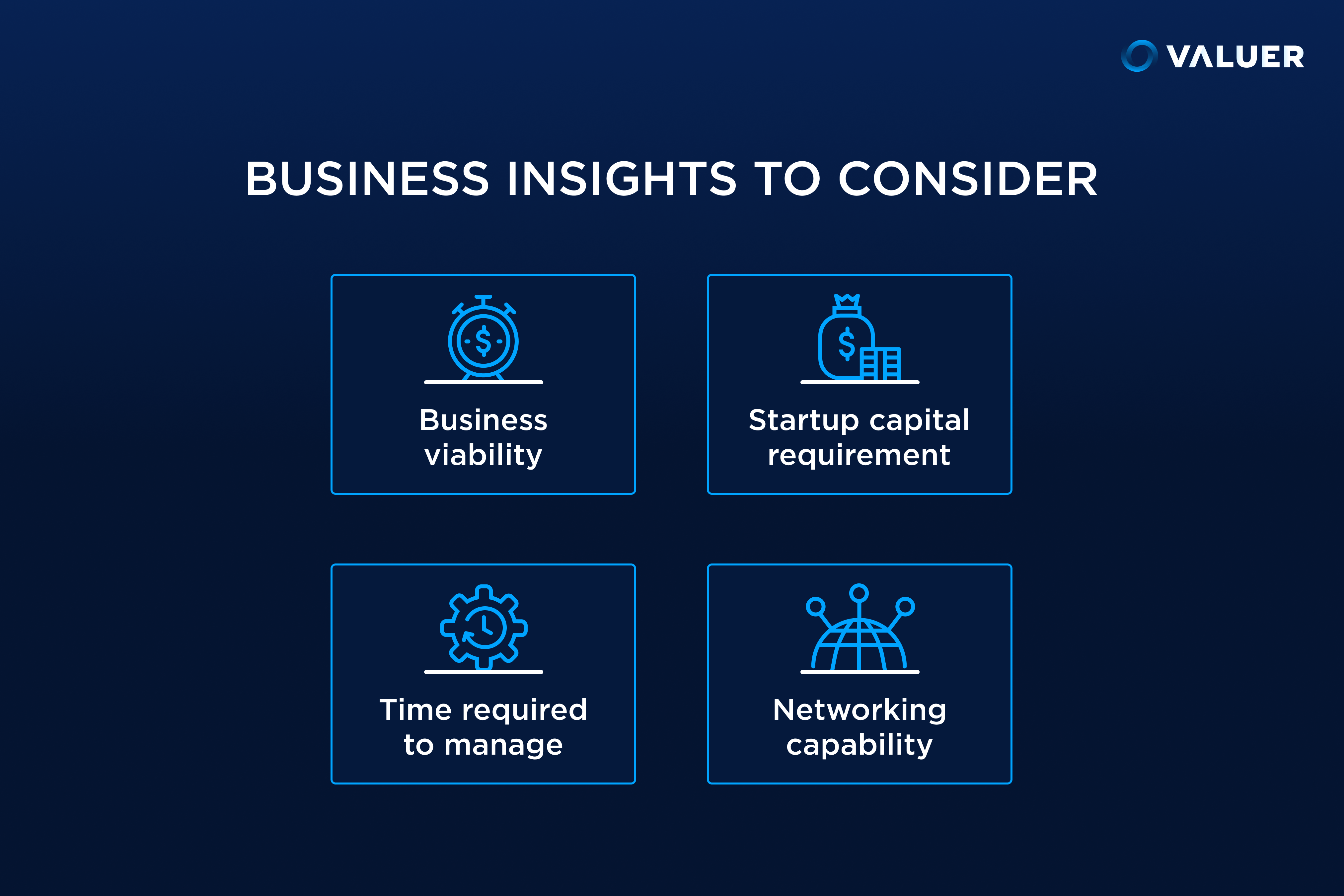 the four business insights to consider