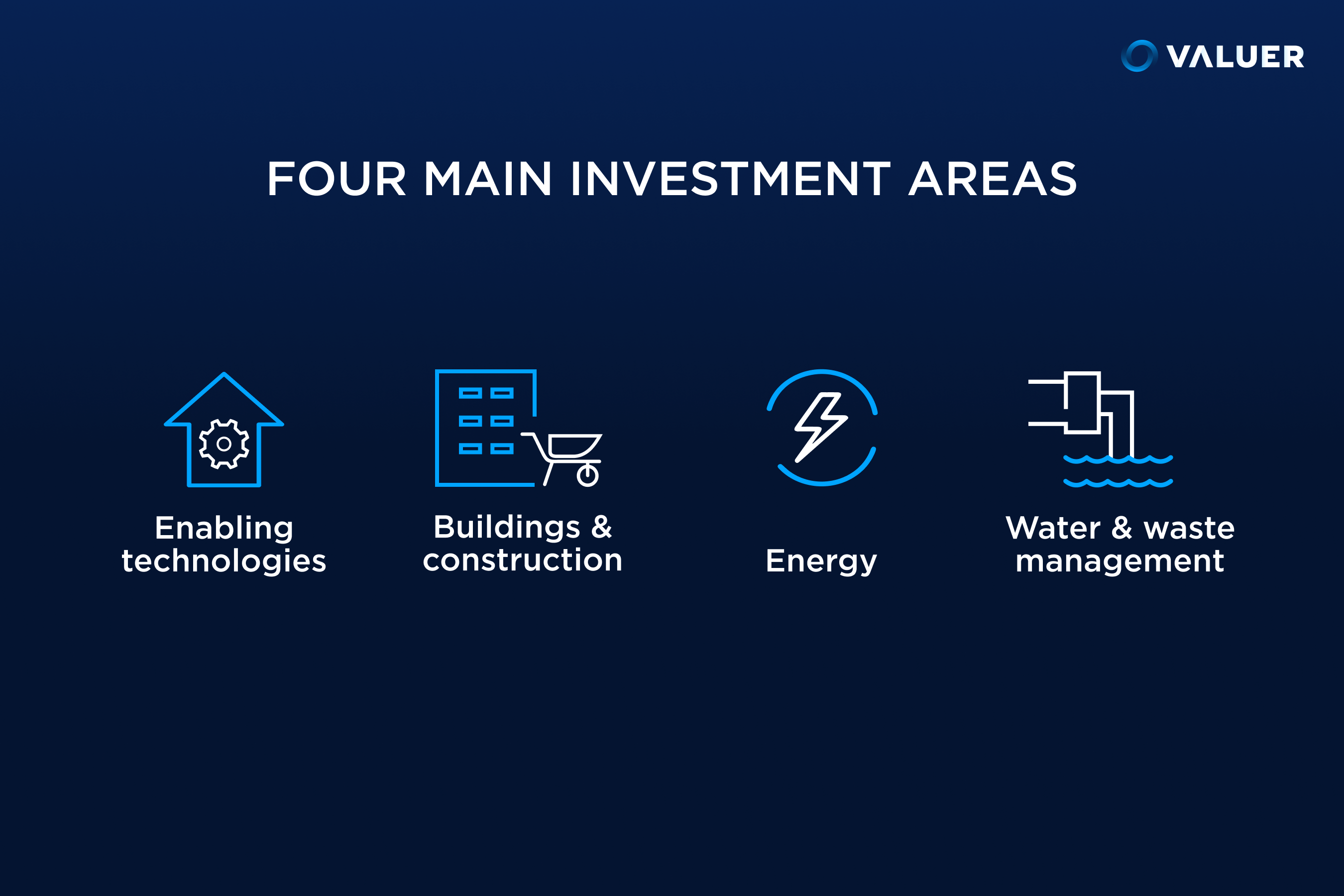 four main investment areas