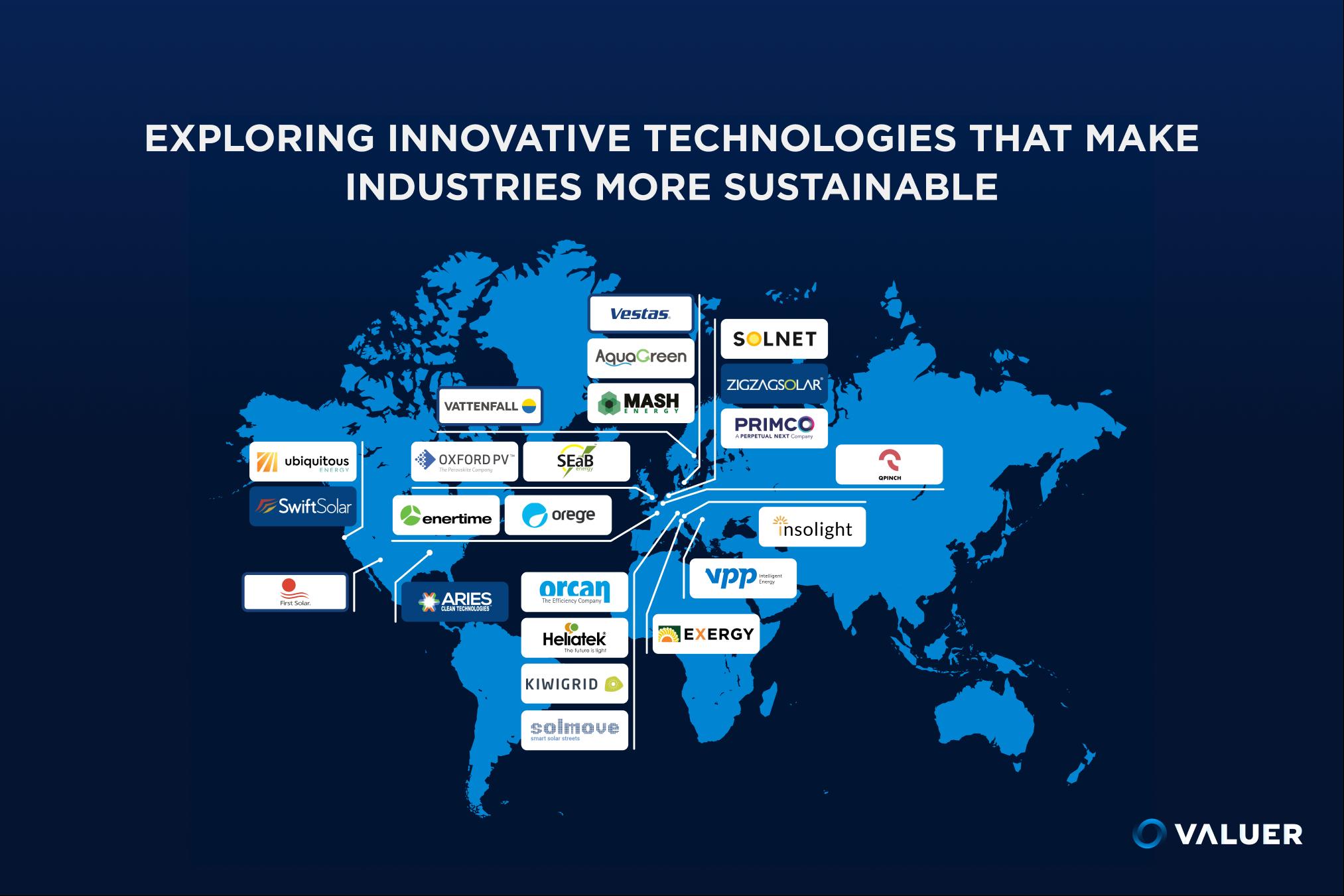 Energy Generation Companies