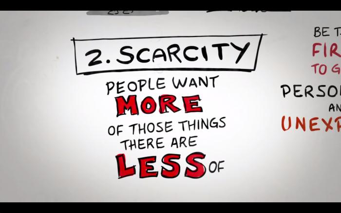 scarcity_principle