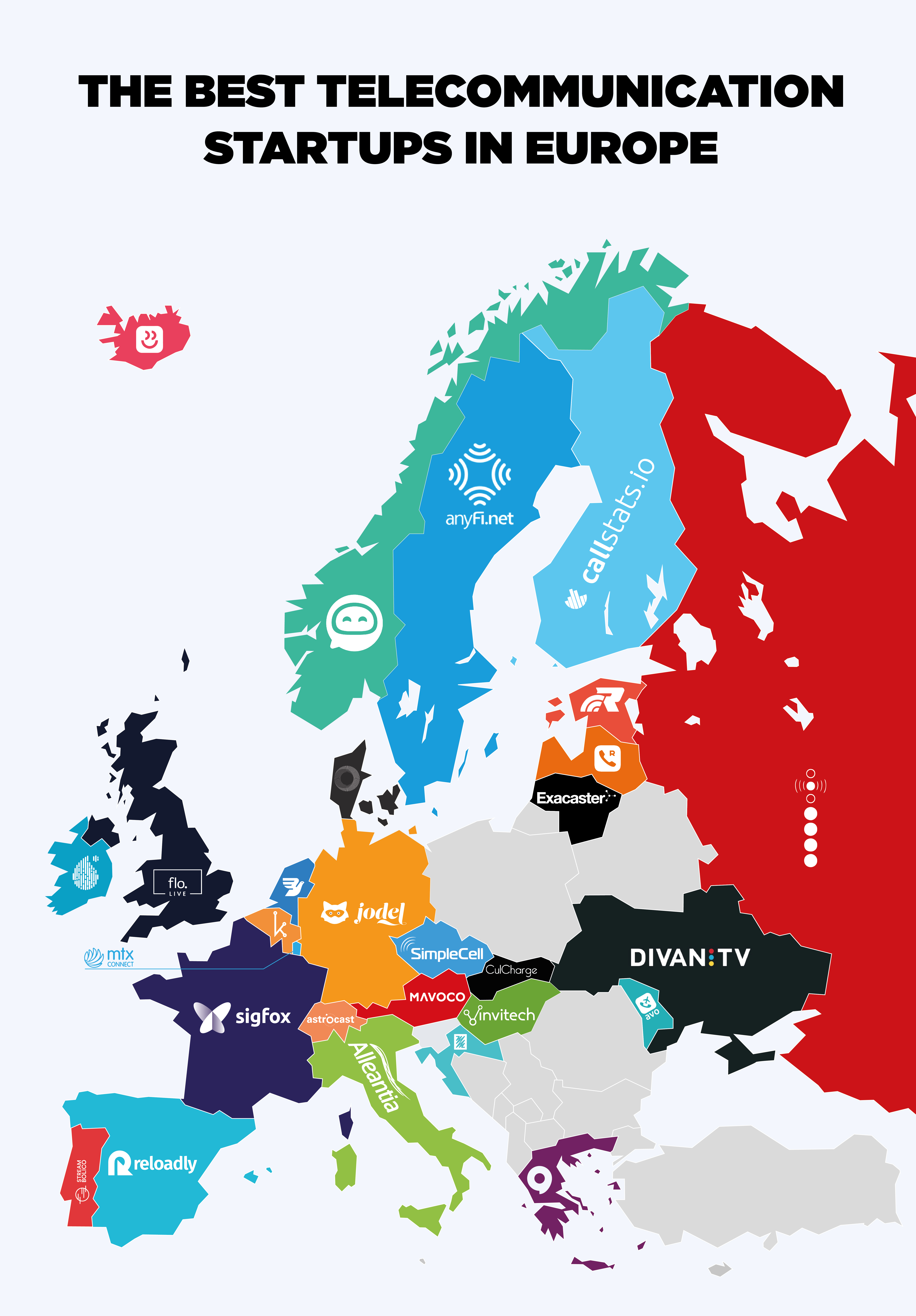 A colourful map of Europe with the logo of telecom startups