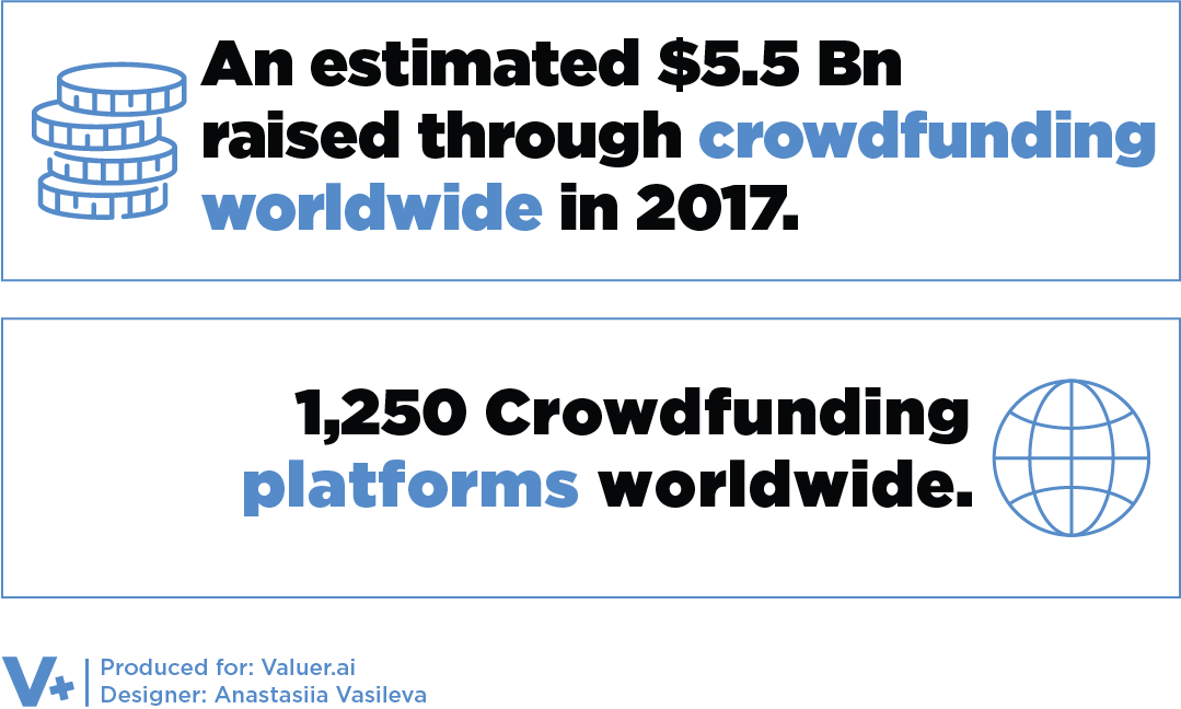 Crowdfunding in 2017
