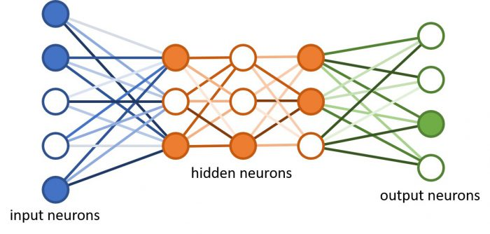 Neural network-simplified