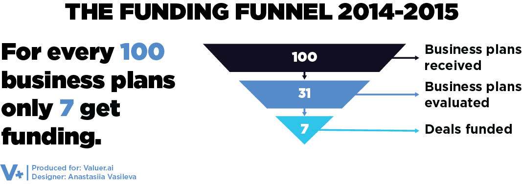 graphic with funnel