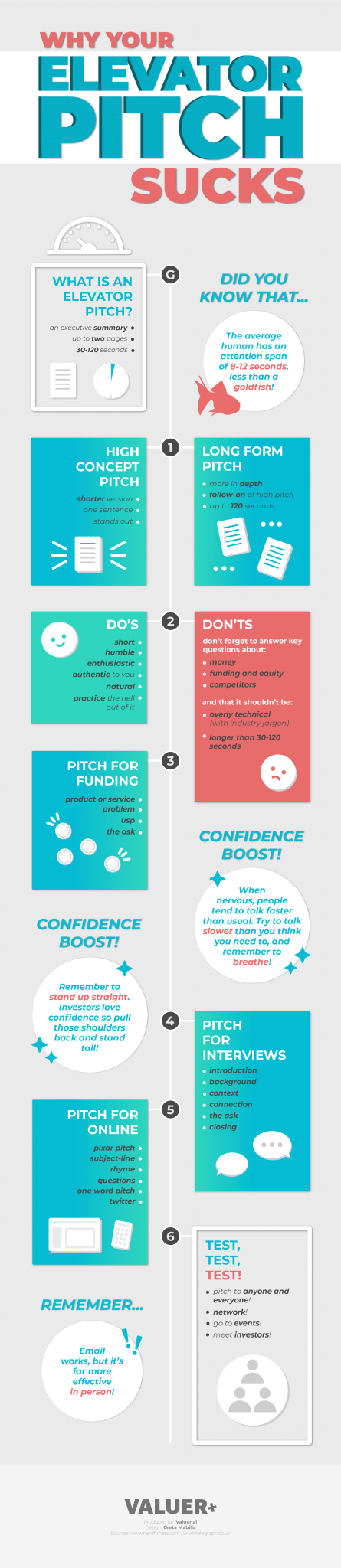 Why Your Elevator Pitch Sucks Infographic
