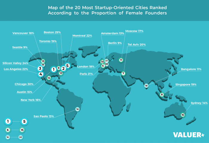 World Map 20 start-up oriented countries ranked based on proportion of Female Founders