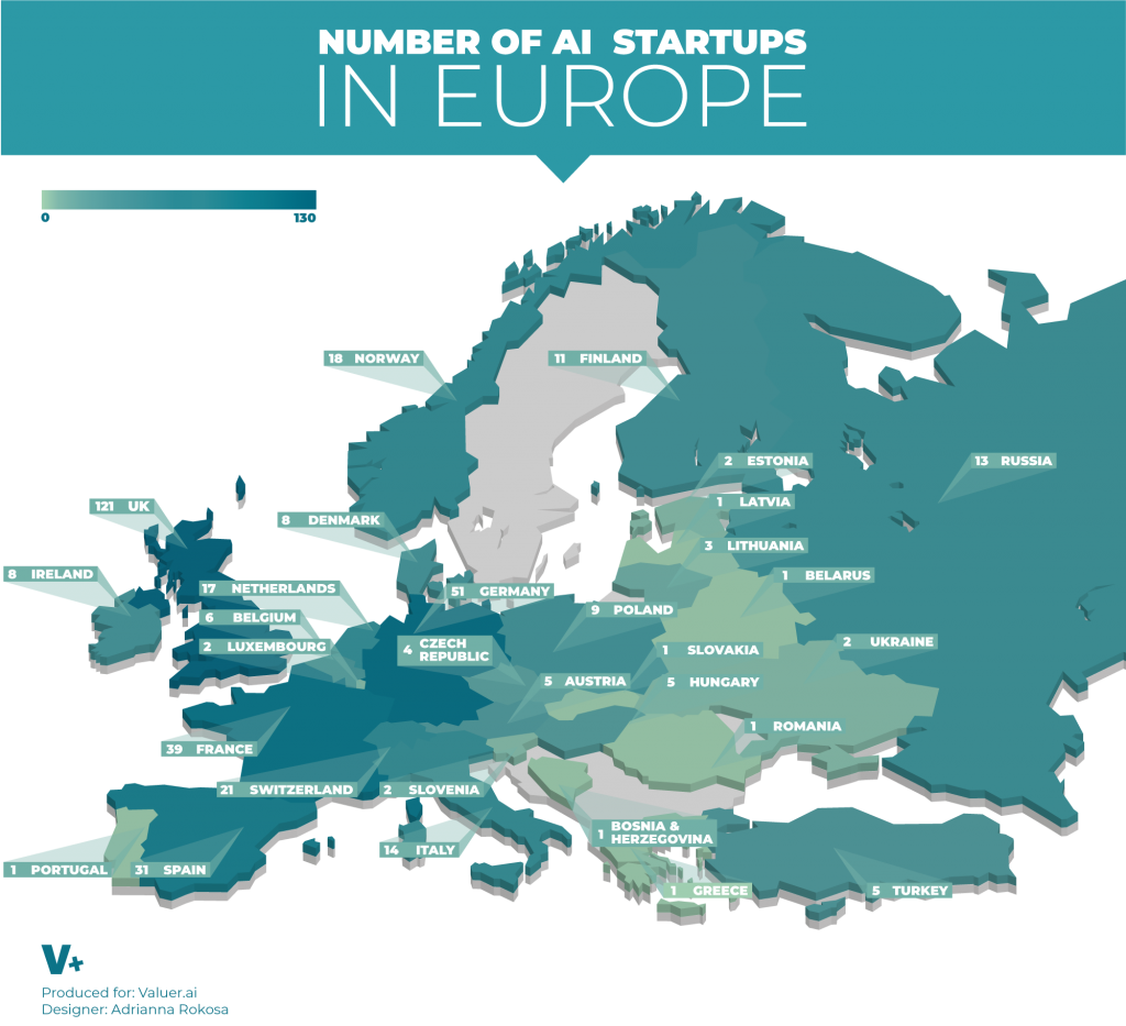 ai-eu-startups