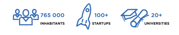 statistics on the number of inhabitants startups and universities black text blue images of rocket people and graduation cap and paper krakow poland