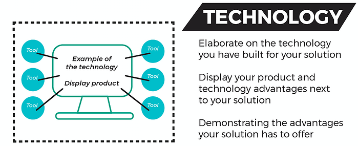 Technology Pitch Deck Checklist