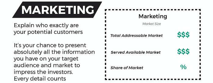 Marketing Pitch Deck Checklist