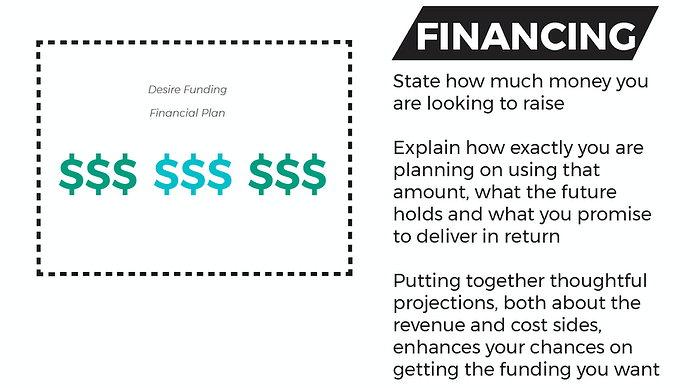 Financing Pitch Deck Checklist