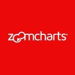 zoomcharts logo