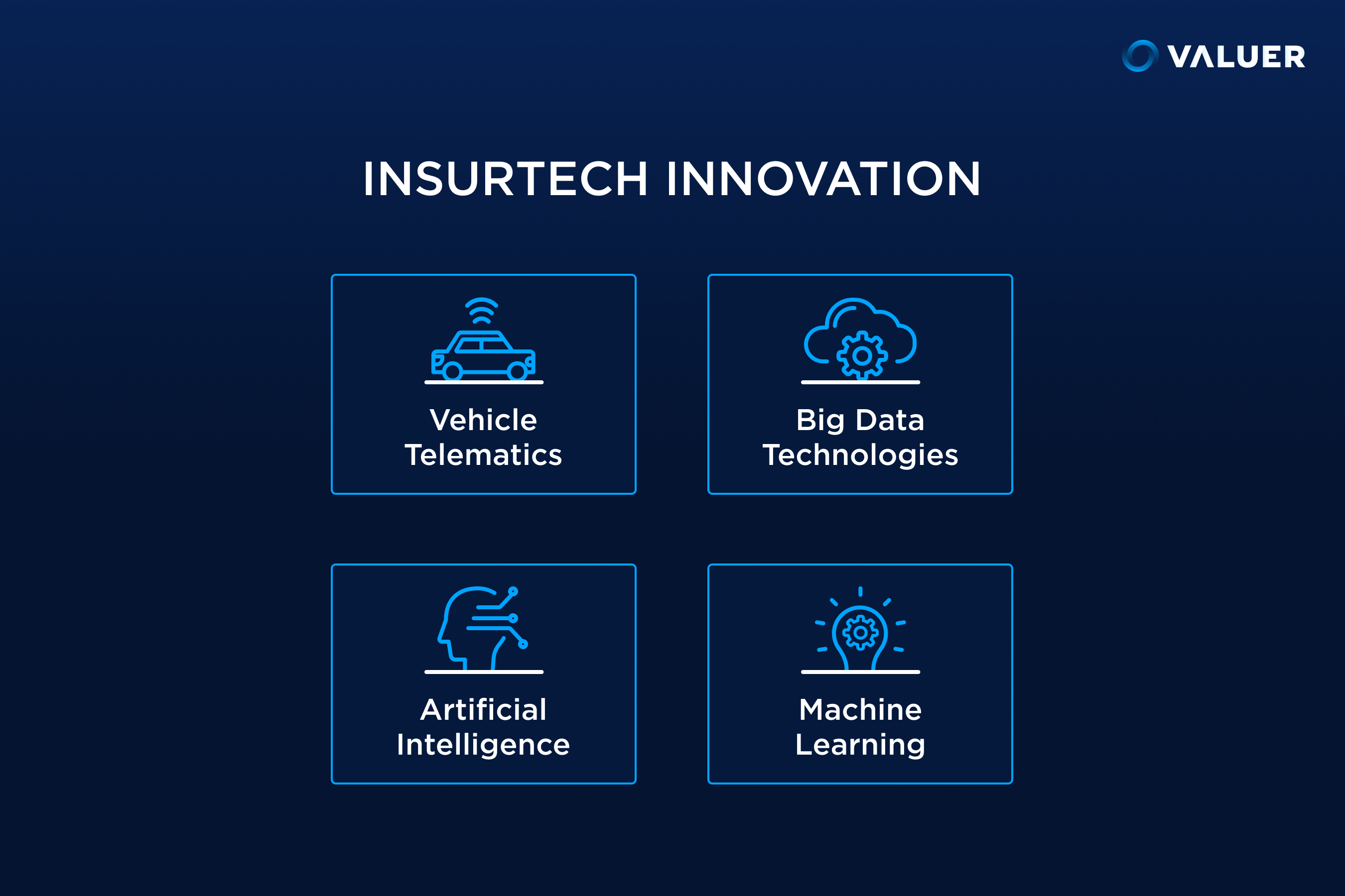 Insurtech Innovation