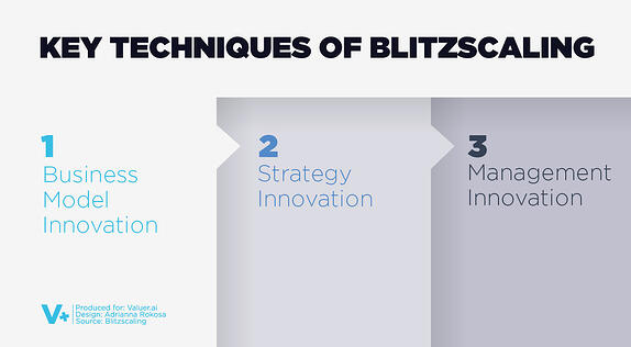 key techniques of blitzscaling
