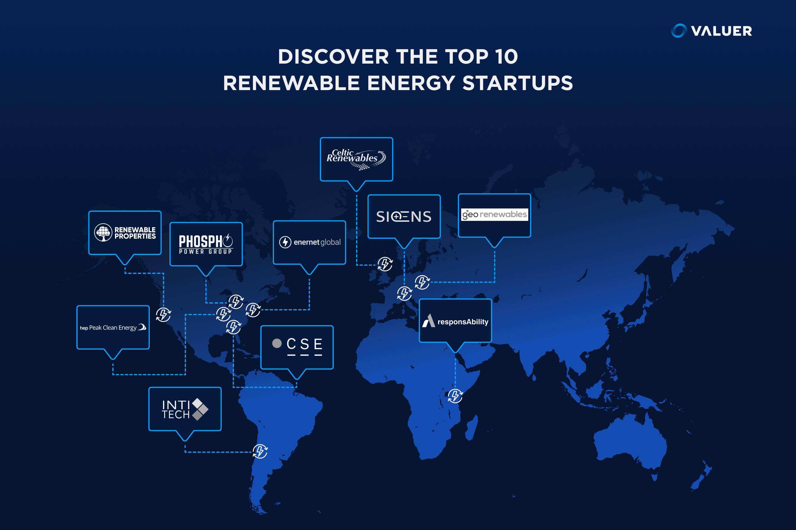 Map Image of renewable energy startups