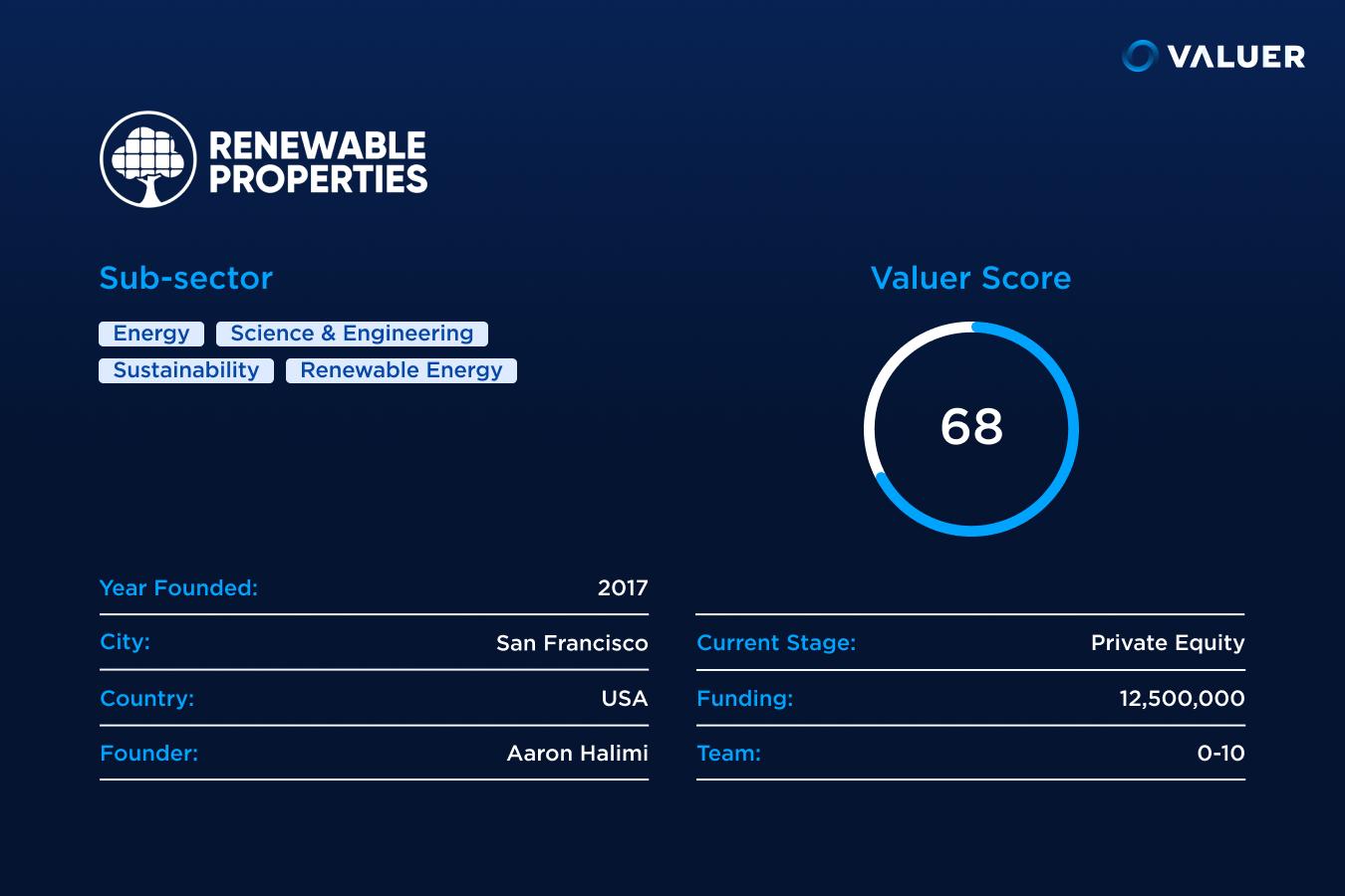 Renewable Properties