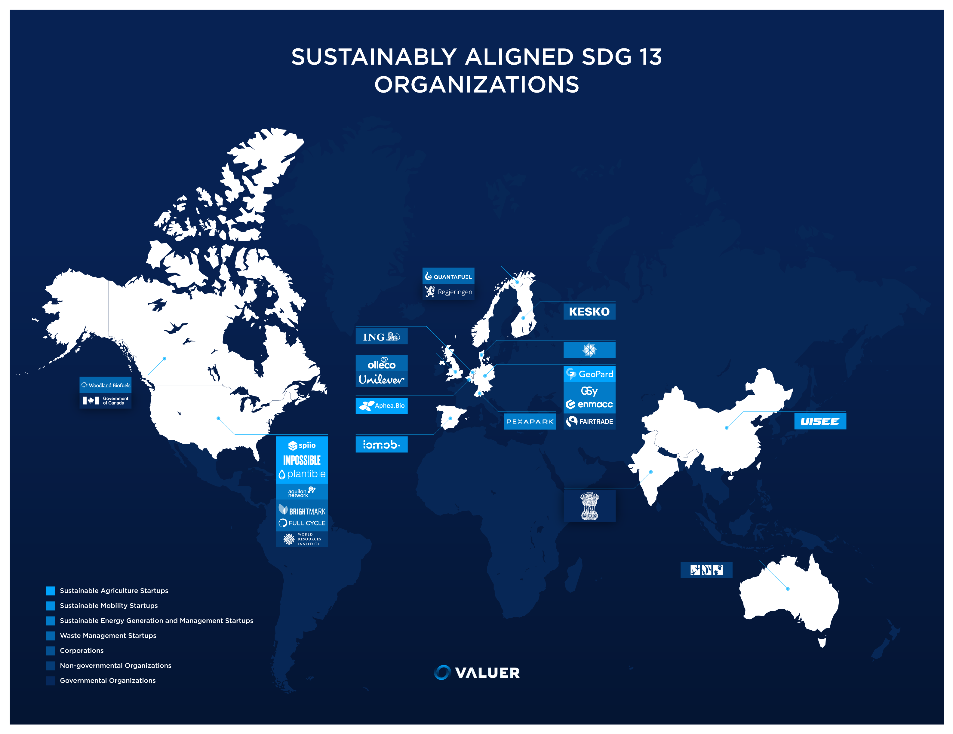 Sustainably Aligned SDG 13 Organizations Map