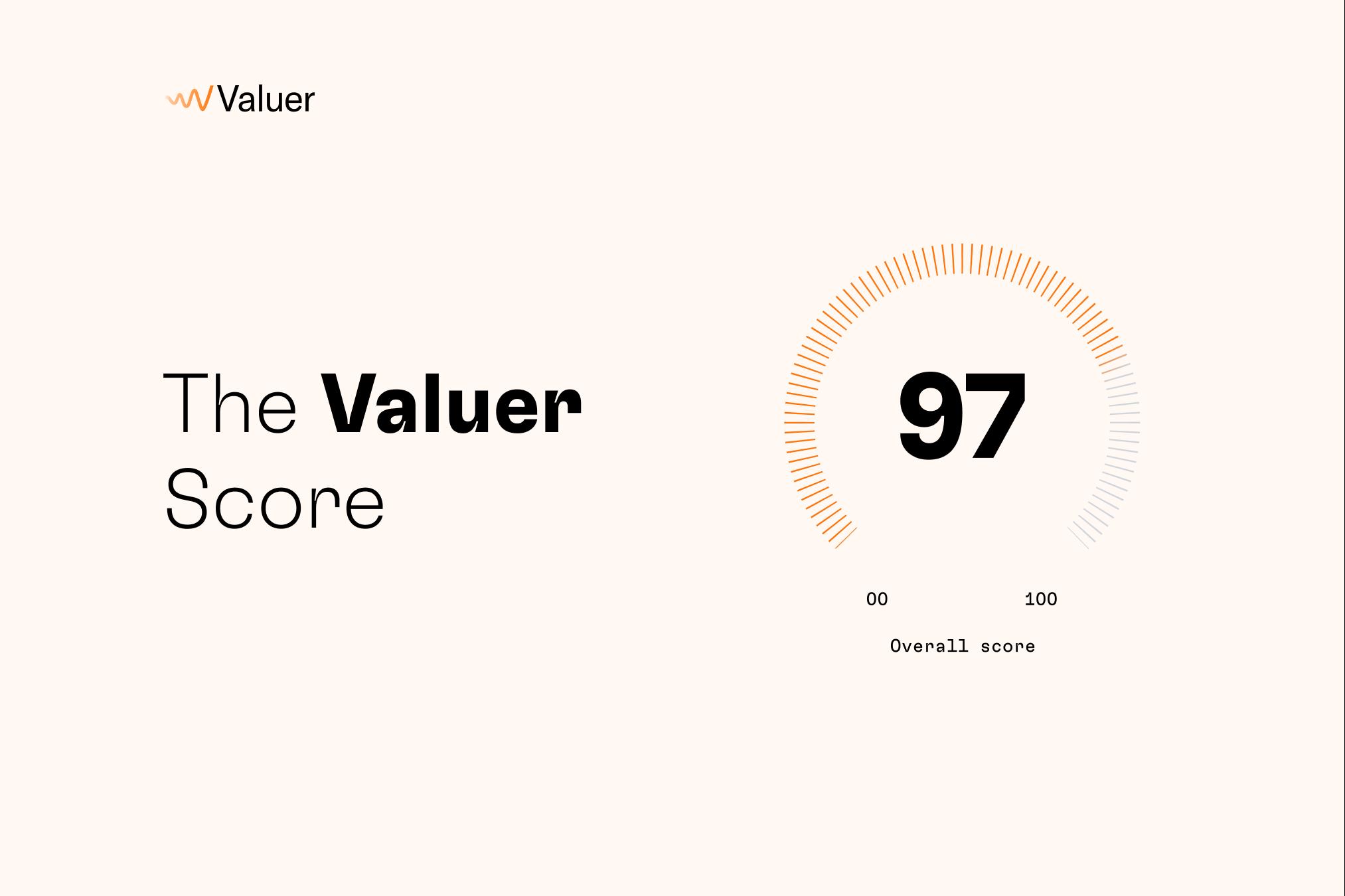 The Valuer score