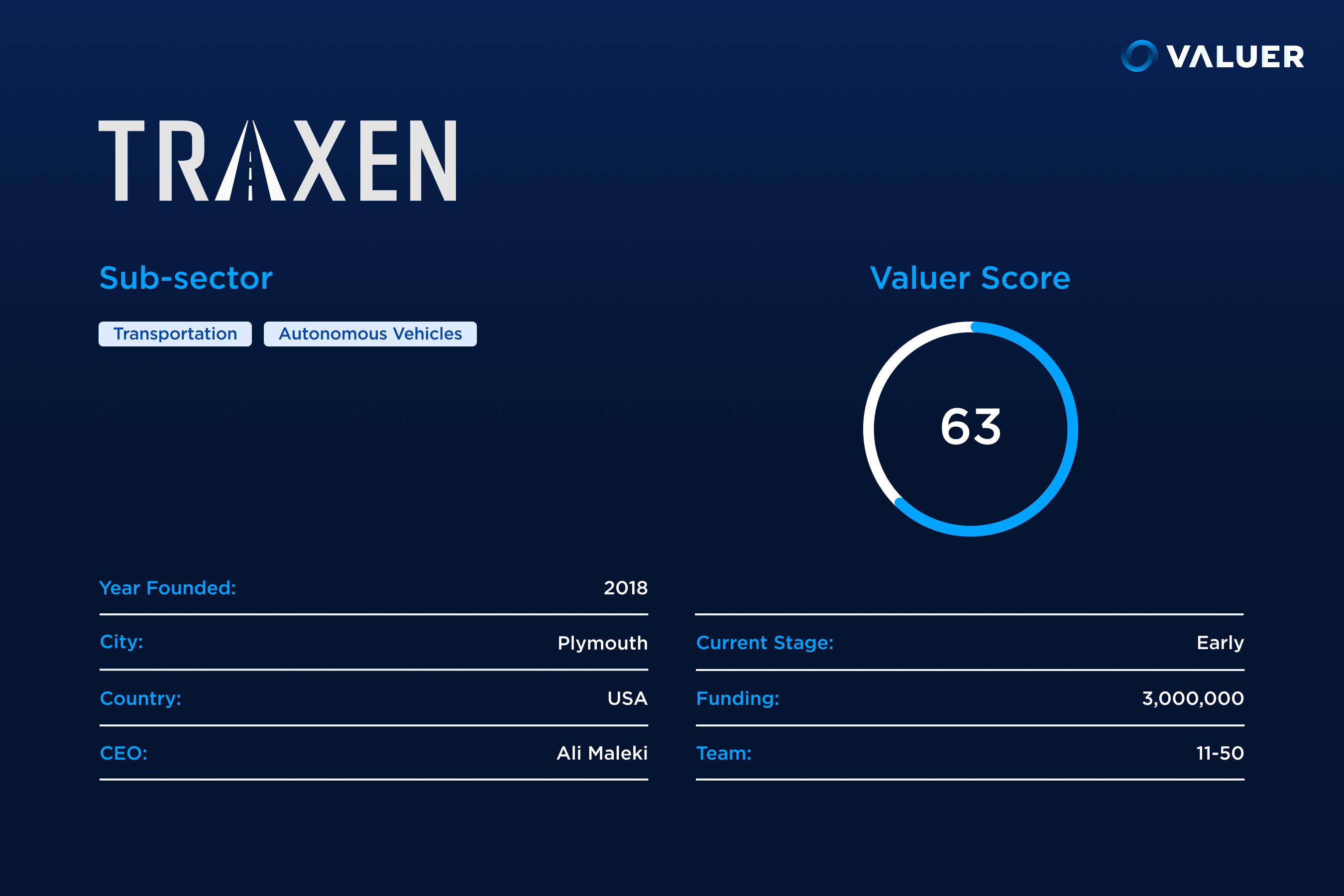 Traxen score