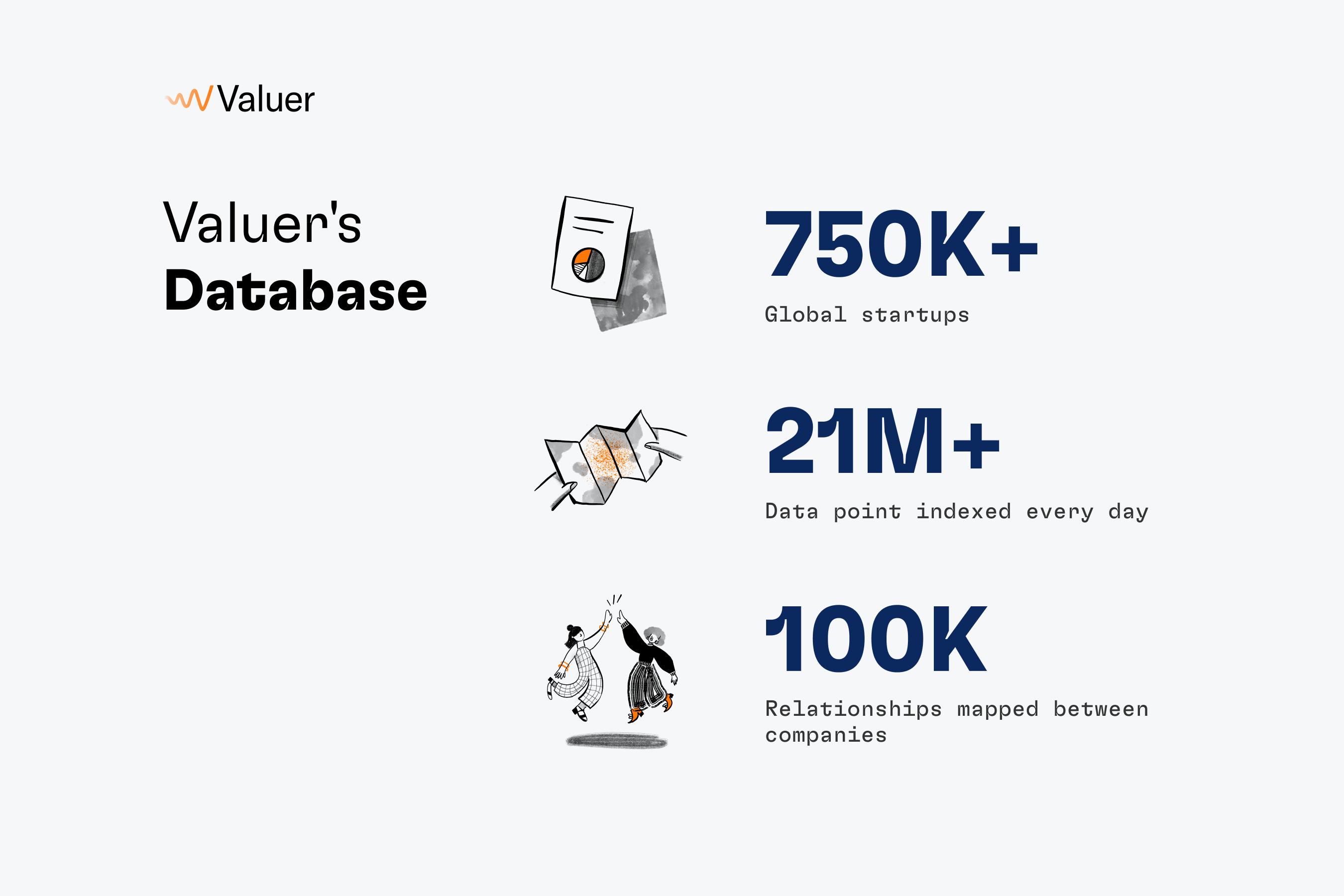 Valuer's  database