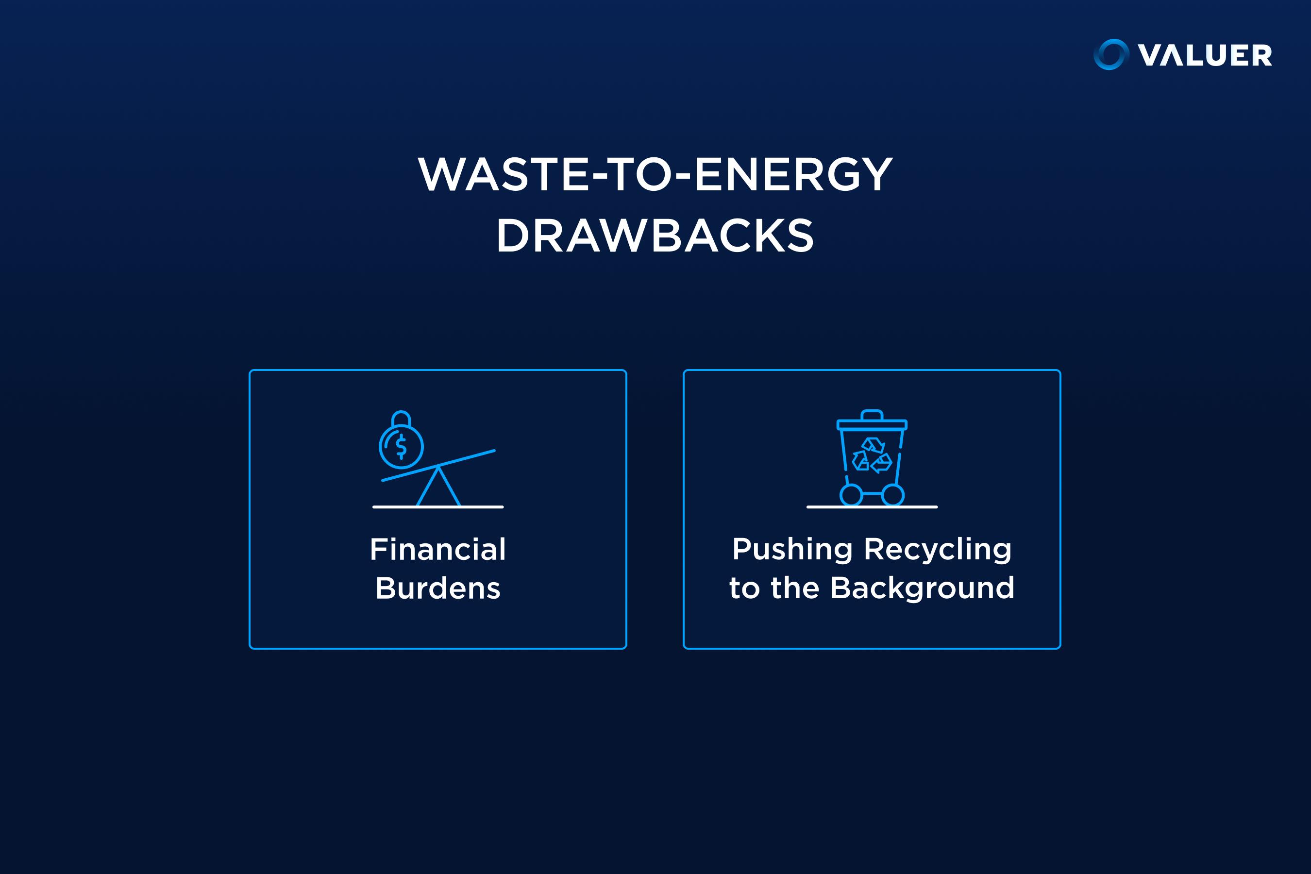 Waste-to-Energy Drawbacks