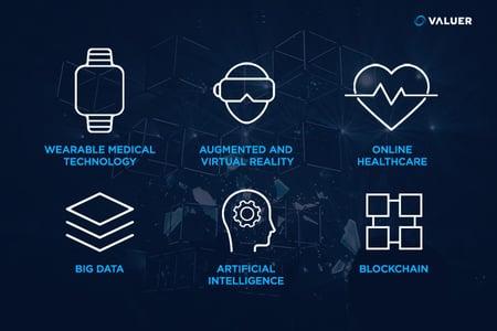 Healthcare digitalization valuer