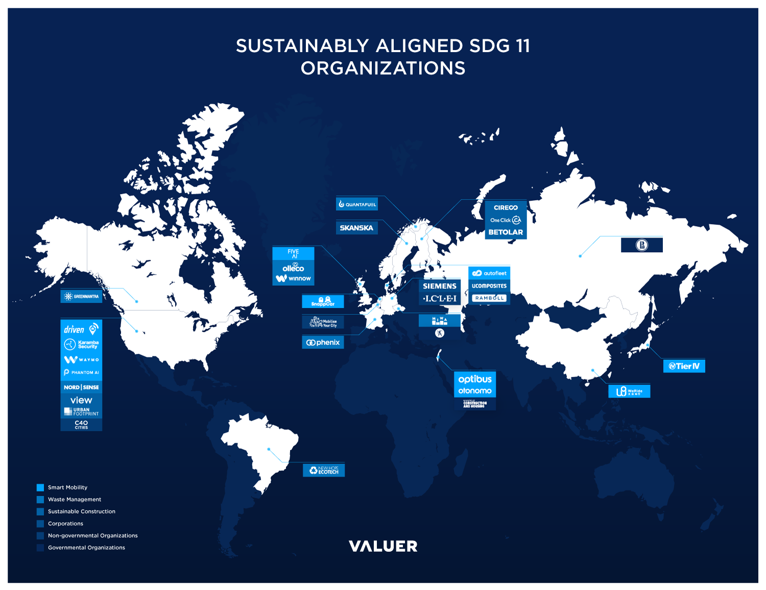 map of new businesses and large corproates working with sdg 11