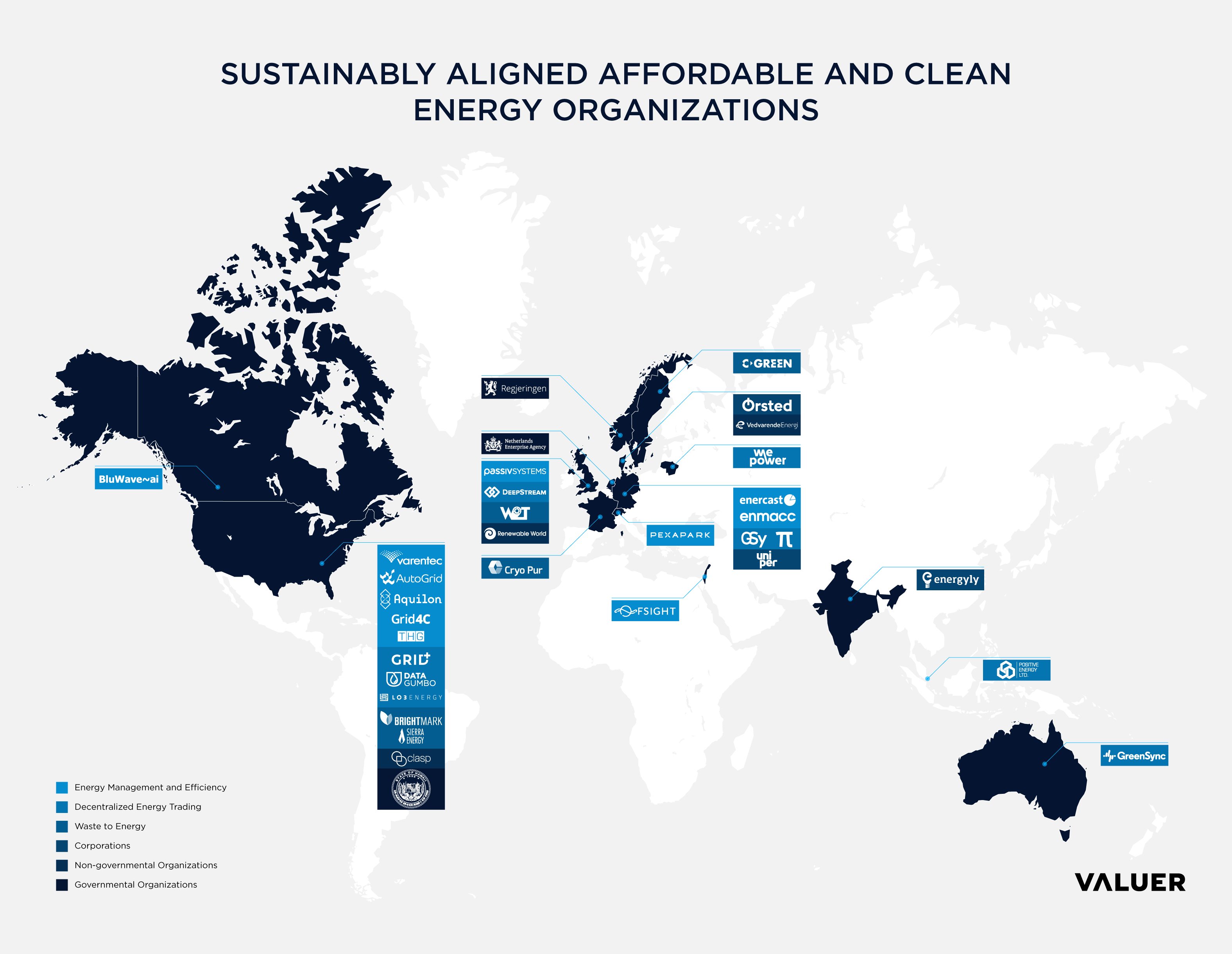 Sustain ably aligned affordable and clean energy organizations