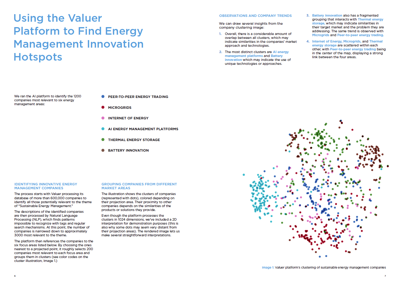 Innovating Sustainability Energy Management Cluster Preview