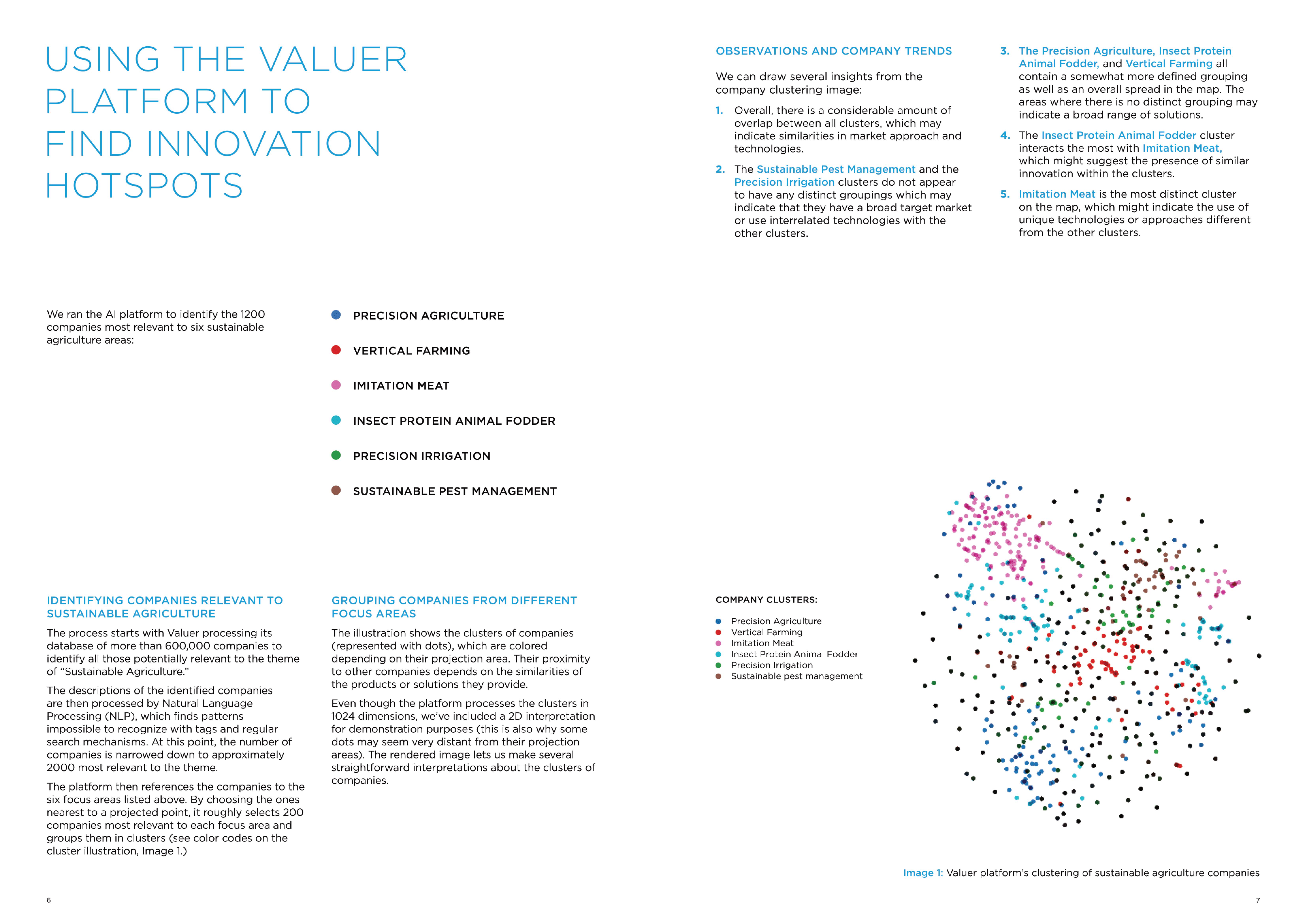 How Valuers platform uses AI