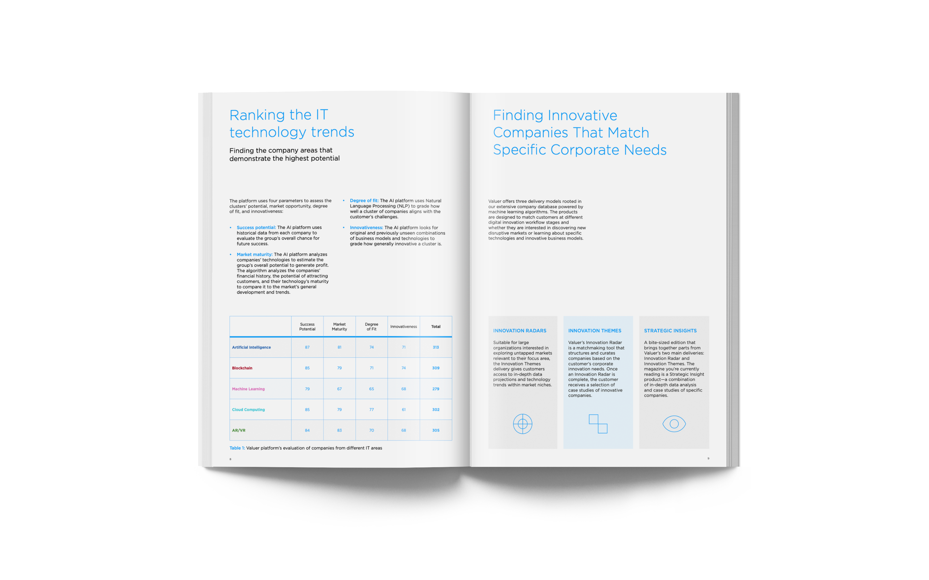 Look Inside at ranking it technology trends